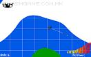 貓弓高爾夫遊戲 / Cat with Bow Golf Game