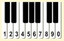 我愛彈鋼琴遊戲 / 我愛彈鋼琴 Game